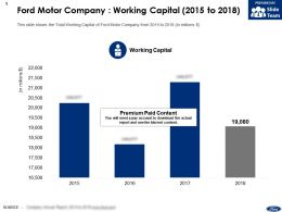 Ford Motor Company Working Capital 2015-2018