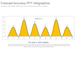 Forecast Accuracy Ppt Infographics