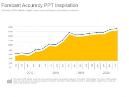 Forecast Accuracy Ppt Inspiration