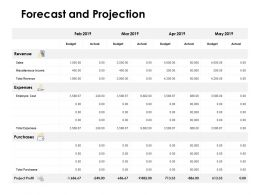 Forecast And Projection Expenses Ppt Powerpoint Presentation Icon Slideshow
