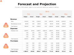 Forecast And Projection Expenses Ppt Powerpoint Presentation Ideas