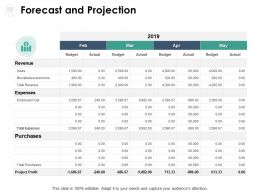 Forecast And Projection Expenses Ppt Powerpoint Presentation Pictures Styles