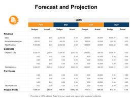 Forecast And Projection Expenses Purchases E233 Ppt Powerpoint Presentation Slides Clipart