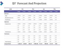 Forecast And Projection Powerpoint Slide Designs