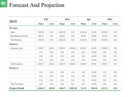 Forecast And Projection Powerpoint Slide Designs Download