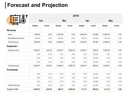 Forecast And Projection Purchases Expenses Ppt Powerpoint Presentation Icon Deck