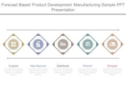 Forecast Based Product Development Manufacturing Sample Ppt Presentation