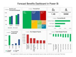 Forecast Benefits Dashboard In Power Bi