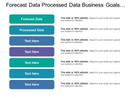 Forecast Data Processed Data Business Goals Performance Data