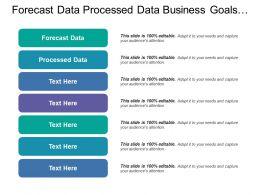 Forecast Data Processed Data Business Goals Performance Data