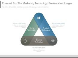 Forecast For The Marketing Technology Presentation Images