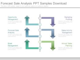 Forecast Sale Analysis Ppt Samples Download