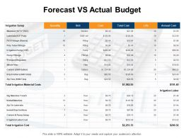 Forecast Vs Actual Budget Irrigation Cost Ppt Powerpoint Presentation Slides Designs