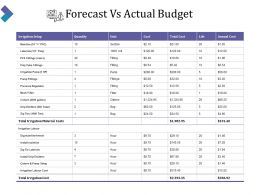 Forecast Vs Actual Budget Powerpoint Slide Background Designs