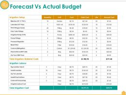 Forecast Vs Actual Budget Ppt Layouts Graphics Example