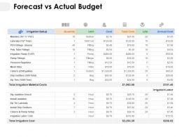 Forecast Vs Actual Budget Ppt Powerpoint Presentation Ideas
