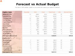 Forecast Vs Actual Budget Ppt Powerpoint Presentation Pictures Slideshow