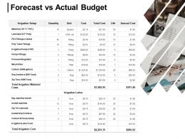 Forecast Vs Actual Budget Quantity Irrigation Ppt Powerpoint Presentation Icon Files