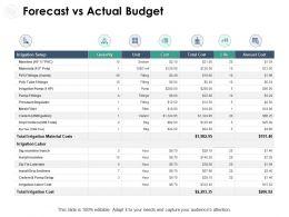 Forecast Vs Actual Budget Quantity Ppt Powerpoint Presentation Pictures Clipart