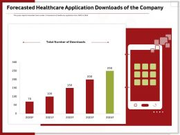 Forecasted Healthcare Application Downloads Of The Company Ppt Topics