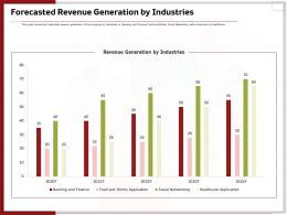 Forecasted Revenue Generation By Industries Ppt Inspiration