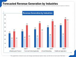 Forecasted Revenue Generation By Industries Ppt Powerpoint Presentation Gallery