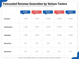 Forecasted Revenue Generation By Various Factors Ppt File Example Introduction