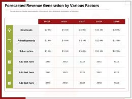 Forecasted Revenue Generation By Various Factors Ppt Inspiration