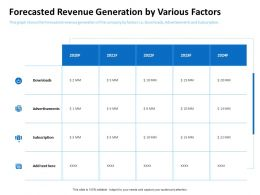 Forecasted Revenue Generation By Various Factors Subscription Ppt Powerpoint Slides