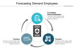Forecasting Demand Employees Ppt Powerpoint Presentation Portfolio Examples Cpb