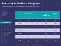 Forecasting For Workforce Management Months Powerpoint Presentation Gridlines