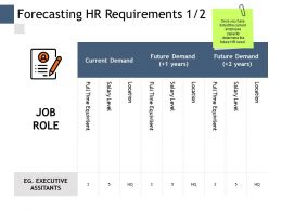 Forecasting HR Requirements Current Demand Location Ppt Powerpoint Presentation Infographics Outfit
