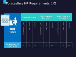 Forecasting HR Requirements Current Demand Strategy Ppt Powerpoint Presentation Visual Aids Icon