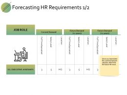 Forecasting Hr Requirements Ppt Powerpoint Presentation File Layouts