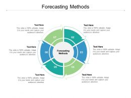 Forecasting Methods Ppt Powerpoint Presentationmodel Brochure Cpb