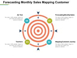 Forecasting Monthly Sales Mapping Customer Journey Ab Test Cpb