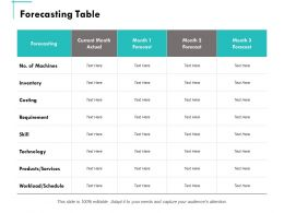 Forecasting Table Forecasting Ppt Powerpoint Presentation Summary Visual Aids