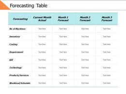 Forecasting Table Ppt Powerpoint Presentation File Slide