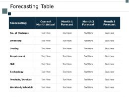 Forecasting Table Requirement Ppt Powerpoint Presentation Portfolio Skills