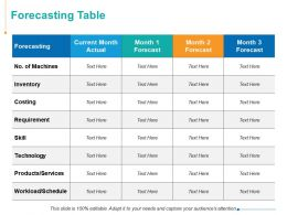 Forecasting Table Technology Ppt Powerpoint Presentation Microsoft