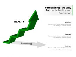 Forecasting Two Way Path With Reality And Prediction