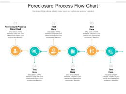 Foreclosure Process Flow Chart Ppt Powerpoint Presentation Summary Ideas Cpb