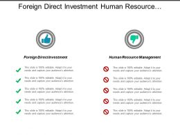 Foreign Direct Investment Human Resource Management Cost Management Cpb