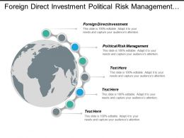 Foreign Direct Investment Political Risk Management Market Economy Cpb
