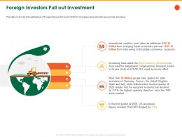 Foreign Investors Pull Out Investment Eurozone Ppt Powerpoint Presentation File Show