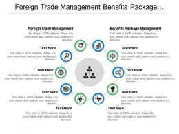 Foreign Trade Management Benefits Package Management Incentive Planning Cpb