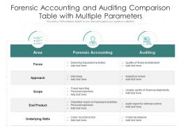 Forensic Accounting And Auditing Comparison Table With Multiple Parameters