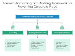 Forensic Accounting And Auditing Framework For Preventing Corporate Fraud