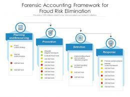 Forensic Accounting Framework For Fraud Risk Elimination