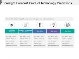 Foresight Forecast Product Technology Predictions General Staff Supervisor